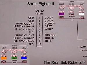 The Real Bob Roberts - Arcade Game Parts Galore