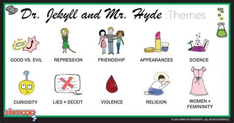 themes  strange case  dr jekyll   hyde chart
