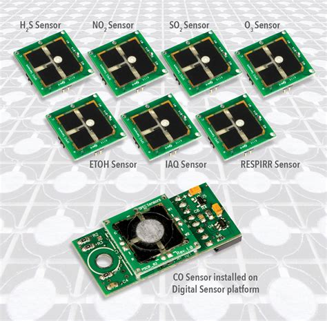 Digital Gas Sensor Developer Kit for IoT - Spec Sensors