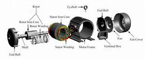 Popular   Induction Motor Parts  Paling Baru