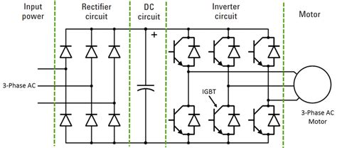 Variable Frequency Drive Vfd System Need Working