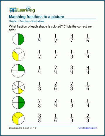 fractions worksheets parts of a whole k5 learning