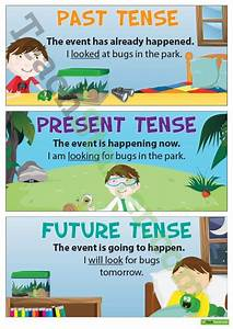 English Words Tenses Chart Past Tense Present Tense And Future Tense Posters
