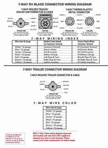 Jayco Eagle 10 Trailer Running Light Wiring Diagram