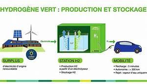 Station Hydrogène Prix : hydrog ne vert morbihan energies se lance conomie ~ Medecine-chirurgie-esthetiques.com Avis de Voitures