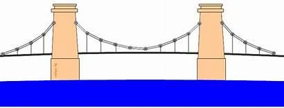 Bridge Bridges Diagram Budapest Hungary Chain Technologystudent