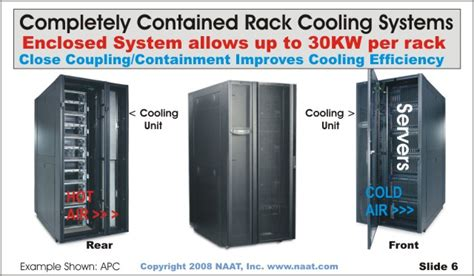 server rack cabinet with cooling bar cabinet