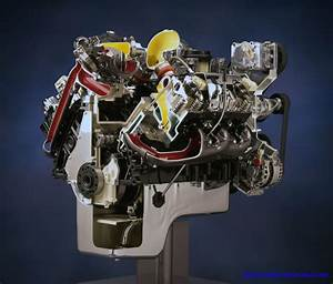 Ford 7 3 Powerstroke Diesel Engine Diagram  Ford  Wiring