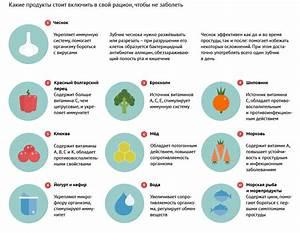 Папилломы лечение антибиотиками