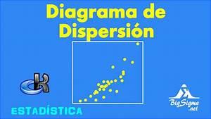 Como Hacer Un Diagrama De Dispersi U00f3n