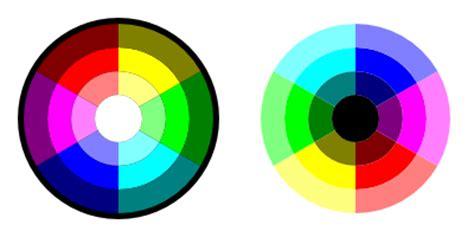 negative colors color