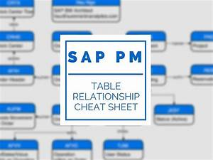 A Visual Guide To Sap Pm Tables