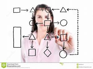 Young Business Woman Writing Process Flowchart Diagram On