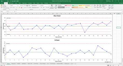 resize charts  fit screen  bpi consulting