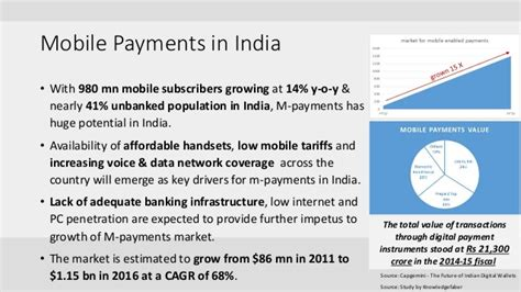india mobile payment india s emerging payments market