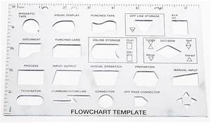 Flow Chart Technical Drawing Template Stencil