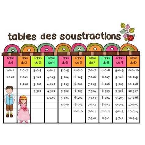 tables de laddition  des soustractions