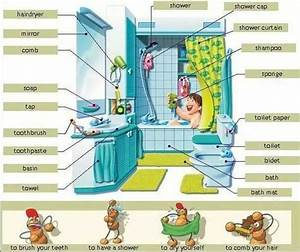 31 best bathroom images on pinterest english english With bathroom vocabulary with pictures