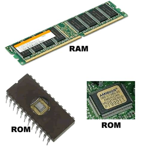 All Round Experts Difference Between Ram And Rom