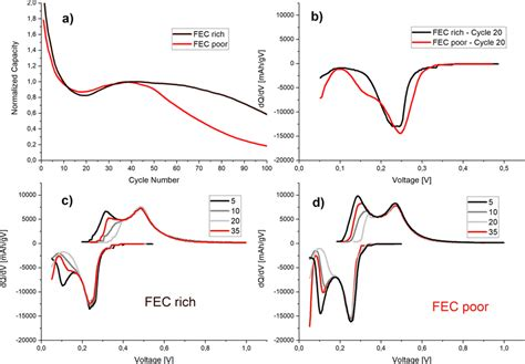 illustration   pseudo  healing effect   microcrystalline  scientific