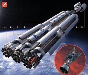 The Most Powerful Space Rocket  U2013 How It Works