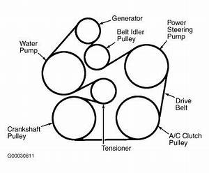 De12 Engine Fan Belt Diagram. serpentine belt diagram please can i have a belt  diagram. looking for a schematic for routing the serpentine belt on. 1999  honda civic serpentine belt routing andA.2002-acura-tl-radio.info. All Rights Reserved.