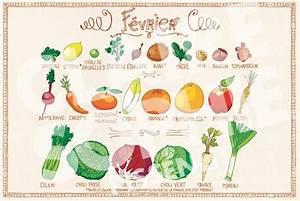 Claire Sophie Lozia : les fruits l gumes du mois de f vrier ~ Melissatoandfro.com Idées de Décoration