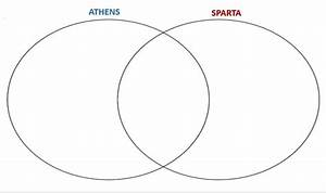 Wiring Diagram Database  Venn Diagram Of Sparta And Athens