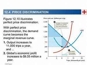 Quotes About Price Discrimination  11 Quotes