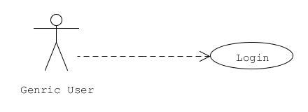 uml    case diagram    class diagram