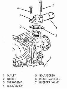 I Need To Change The Thermostat  Cooling System  On My 1993 Buick Lesabre Custom 3 8 Liter