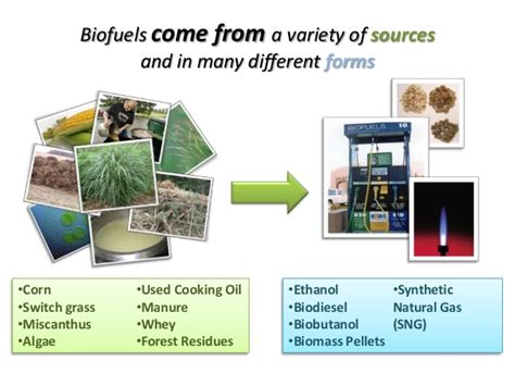 biofuels history and types