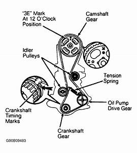 Need Directions On Installing Timing Belt    1994 Toyota