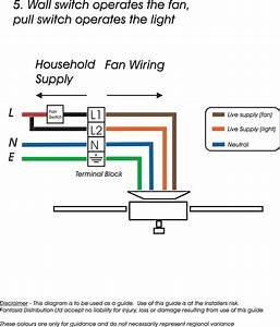 Lithonia Lighting Eu2 Led Wiring Diagram