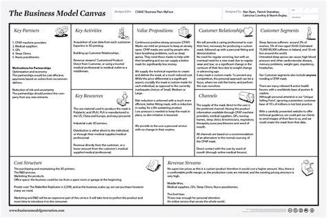 business model patricks blog