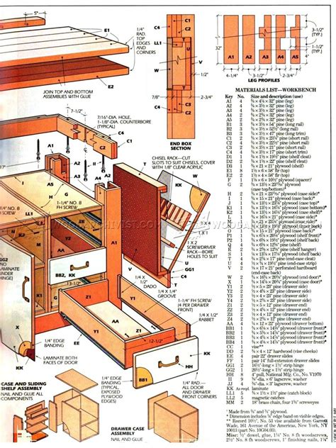 home workshop workbench plans woodarchivist