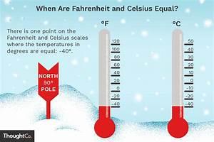 What Temperature Does Fahrenheit Equal Celsius