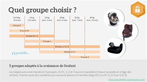 quel siege auto pour bebe de 6 mois guide d 39 achat de sièges auto bébé et enfants