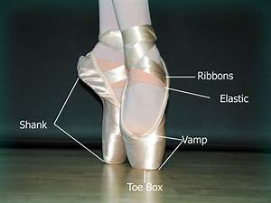 How Do I Buy The Correct Pointe Shoe