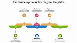 Business Process Flow Diagram Templates