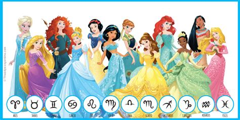 Check Out Which Disney Princess You Are Based On Your