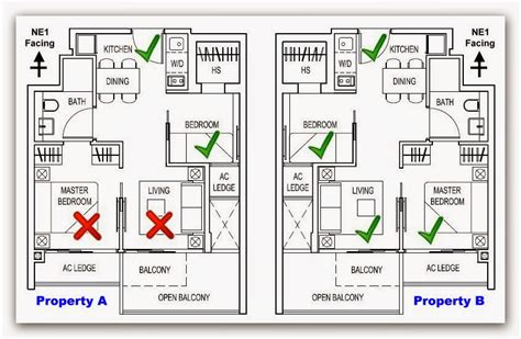 Feng Shui Bathroom Mirror Placement by Feng Shui For The Bedroom Nerdome