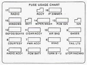 Chevrolet Camaro  1996   U2013 Fuse Box Diagram