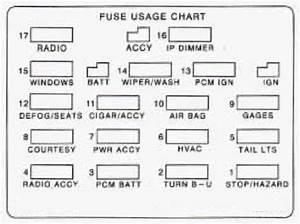 1999 Camaro Fuse Box Diagram 25839 Netsonda Es