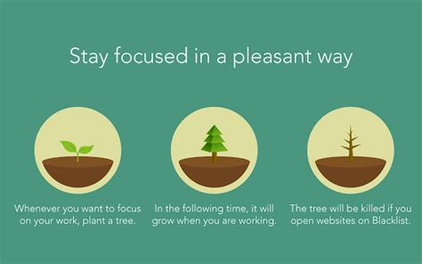 forest stay focused  present   extension  firefox en