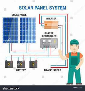 Solar Panel System Renewable Energy Concept Stock Vector