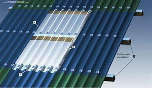 Doppelstegplatten Verlegen Unterkonstruktion : industrie lichtplatten verlegen im trapezbleche onlineshop ~ Frokenaadalensverden.com Haus und Dekorationen