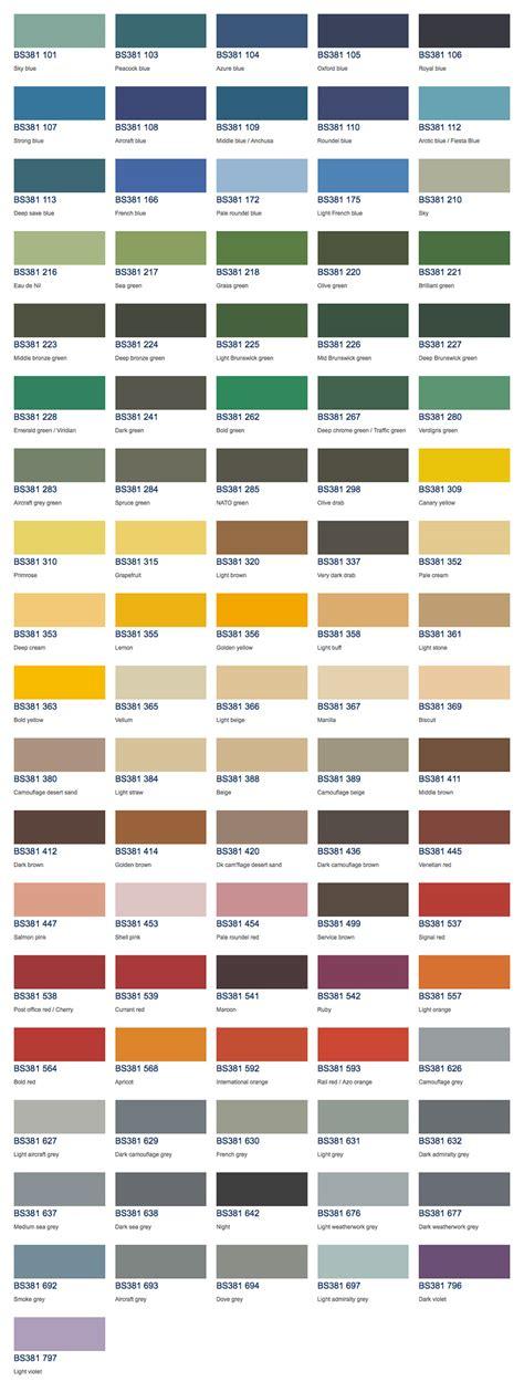 28 sigma paint color chart ideas sportprojections