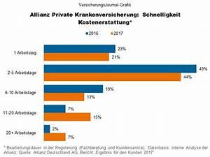 Allianz Rechnung : so lange dauert die schadenregulierung bei der allianz versicherungsjournal deutschland ~ Themetempest.com Abrechnung
