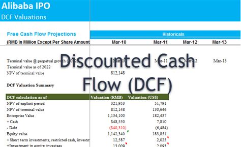 discounted cash flow analysis dcf valuation lao trinh